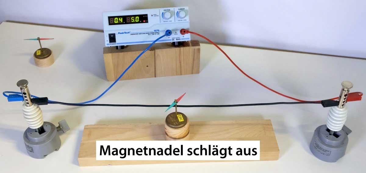 Magnetische Wirkung Des Elektrischen Stroms Leifiphysik