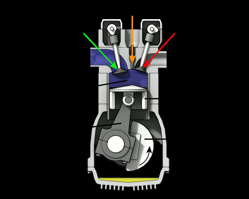 Aufbau eines 4-Takt Ottomotors