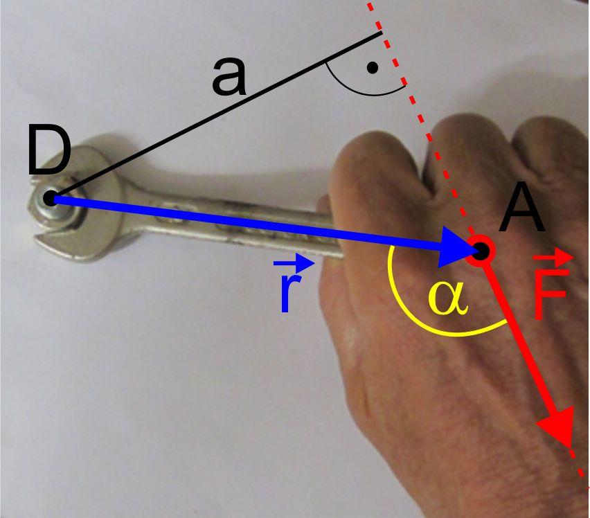 Drehmoment   LEIFI Physik