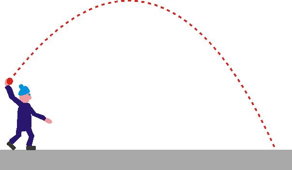 wurfweite berechnen