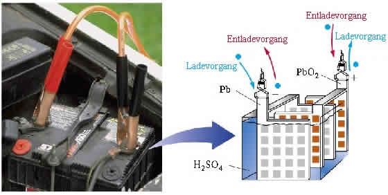 Aufbau Kühlschrank Physik : Elektrische grundgrößen leifi physik