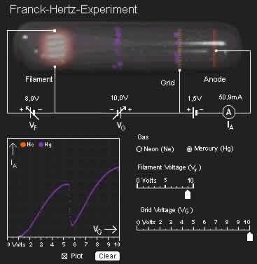 atomarer energieaustausch franck hertz versuch simulation leifi physik. Black Bedroom Furniture Sets. Home Design Ideas
