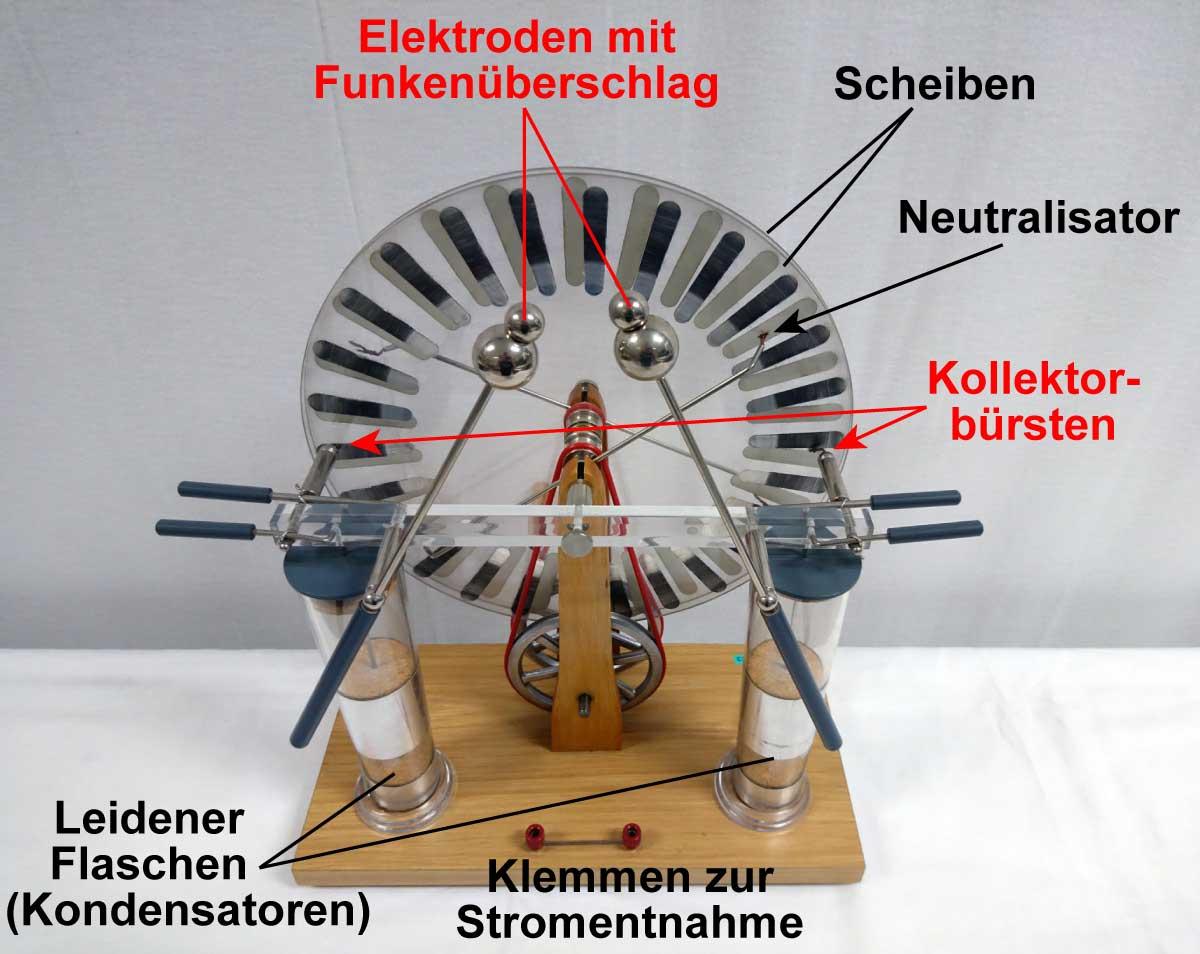Influenzmaschine nach Wimshurst