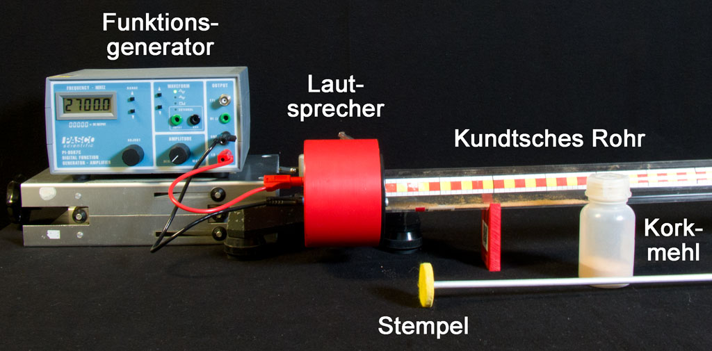 Schallgeschwindigkeit | LEIFI Physik