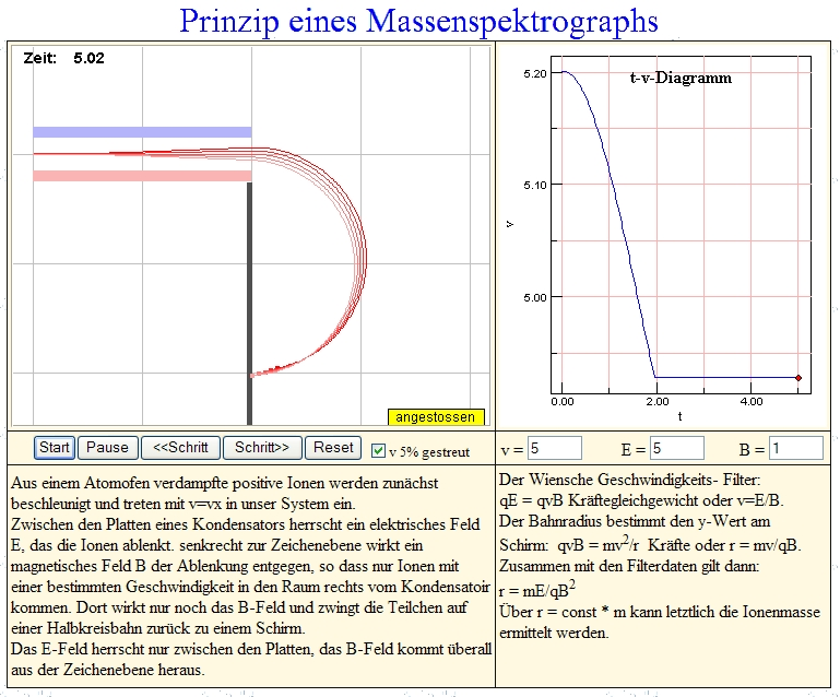 Bewegte Ladungen in Feldern | LEIFI Physik