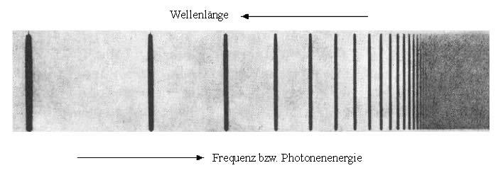 Balmer Serie Wasserstoff