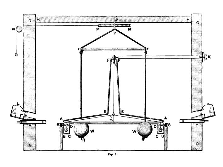 gravitationsdrehwaage leifi physik. Black Bedroom Furniture Sets. Home Design Ideas