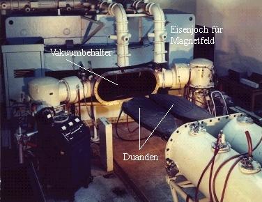 Kinetische energie kreisbewegung