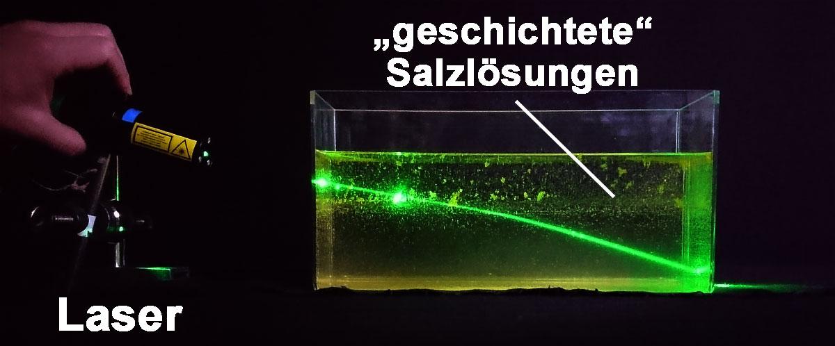 Der gebogene Lichtstrahl in einer Schichtung aus verschiedenen Salzlösungen