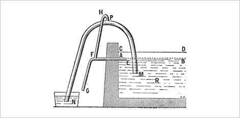 wasserdruck heizung berechnen aufbau eines with. Black Bedroom Furniture Sets. Home Design Ideas