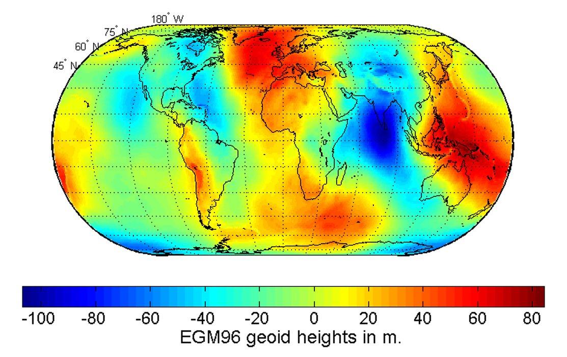 Earth Gravitational Model