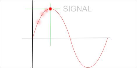 Elektrizitätslehre Leifi Physik