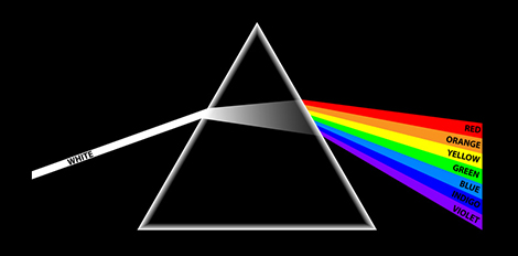 Regenbogen Leifi Physik