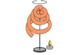 Drehschlange über einer Kerze
