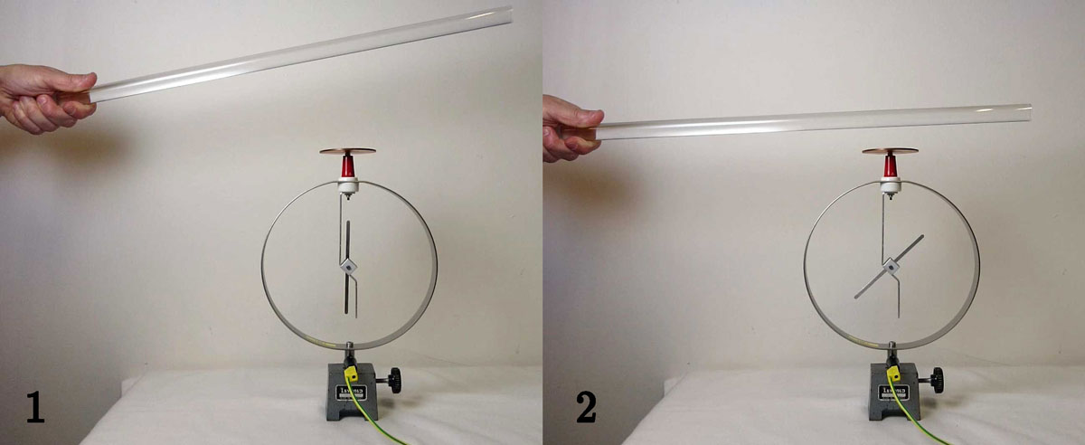 Funktion eines Elektroskops