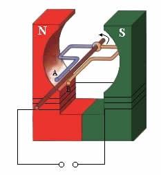 generator grundlagen leifiphysik. Black Bedroom Furniture Sets. Home Design Ideas