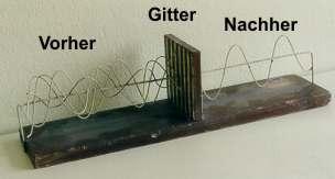 polarisation leifi physik. Black Bedroom Furniture Sets. Home Design Ideas