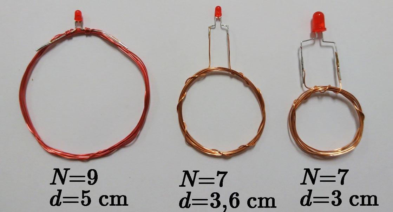 Elektromagnetische Induktion   LEIFI Physik