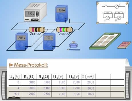Messsimulation an Schaltungen   LEIFI Physik