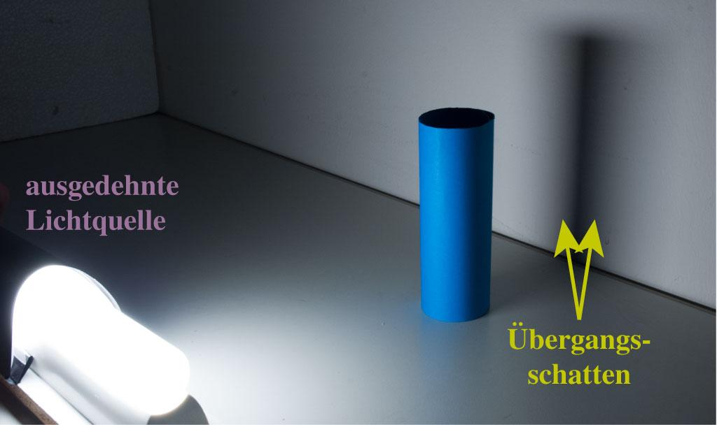 Schatten bei ausgedehnter Lichtquelle