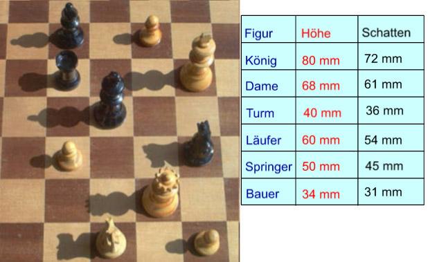 Schatten auf einem Schachbrett