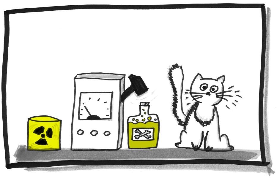 Katze Tot Lebendig