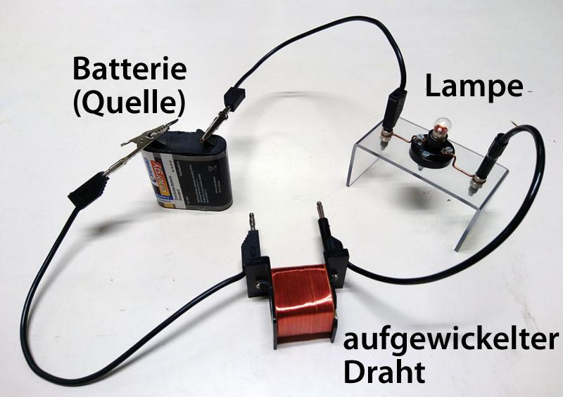 Stromkreis mit langem Draht und Lampe