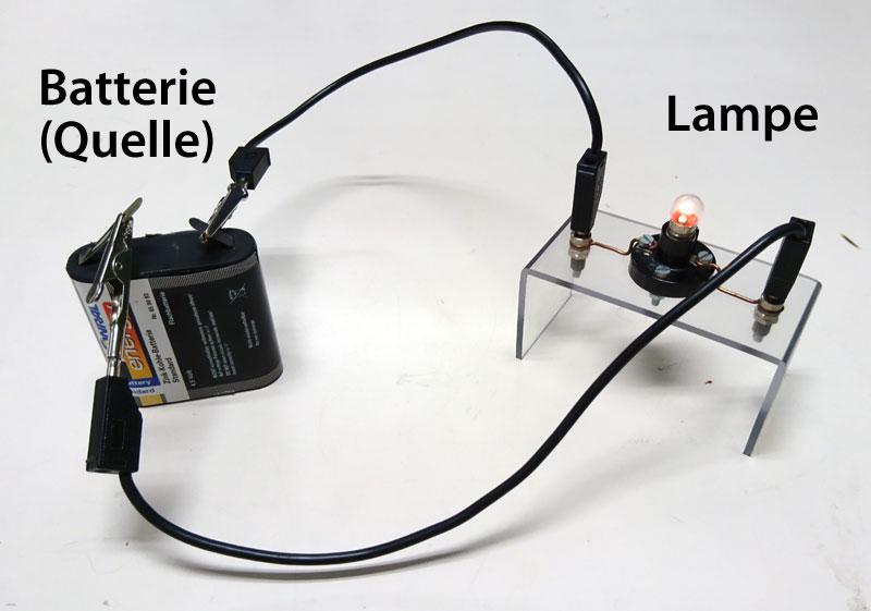 Stromkreis mit leuchtender Lampe
