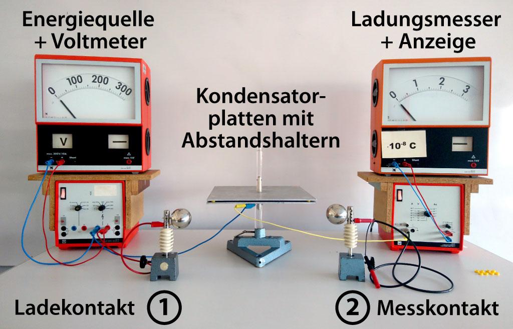 Versuchsaufbau zur Bestimmung der Kapazität eines Plattenkondensators