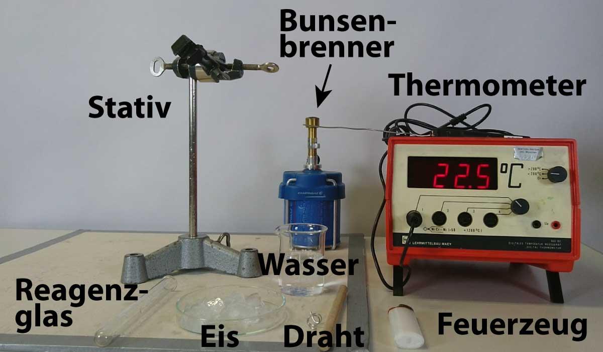 Material zum Versuch zur Wärmeleitung von Flüssigkeiten