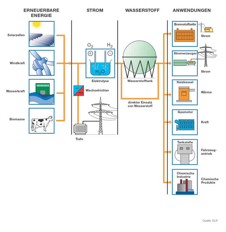 view RFID Handbook,