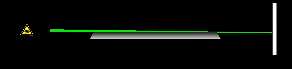 Versuchsaufbau zum weggepusteten Laserstrahl
