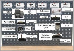 Eigenschaften Elektrischer Bauelemente/Wiederholung