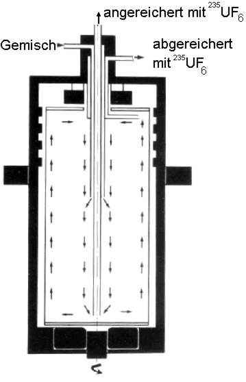 kreisbewegung zentrifugen leifi physik. Black Bedroom Furniture Sets. Home Design Ideas