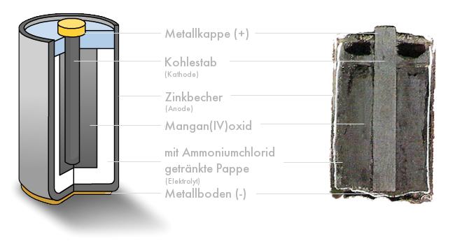 Aufbau Kühlschrank Physik : Kühlschrank aufbau physik physik sophie barat schule welt der